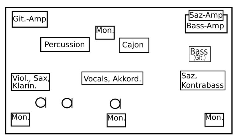 Bühnenplan