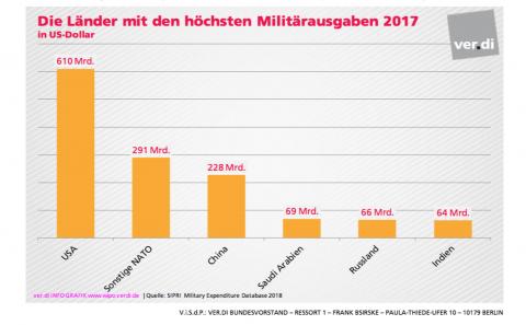 wipo-aktuell-10-2018
